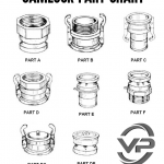 6camlock part chart
